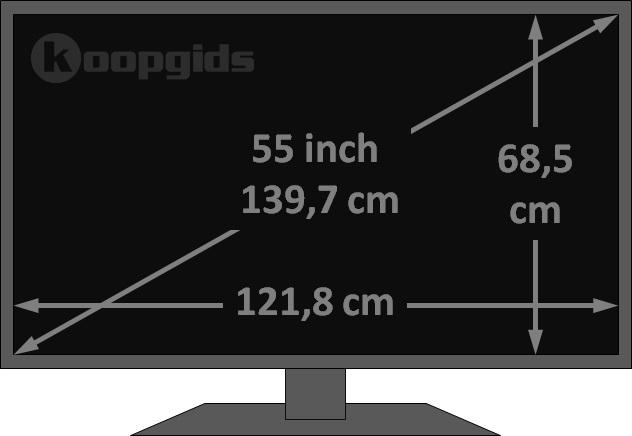 55 Inch TV afmetingen in cm